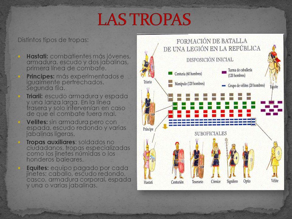 LAS TROPAS Distintos tipos de tropas: