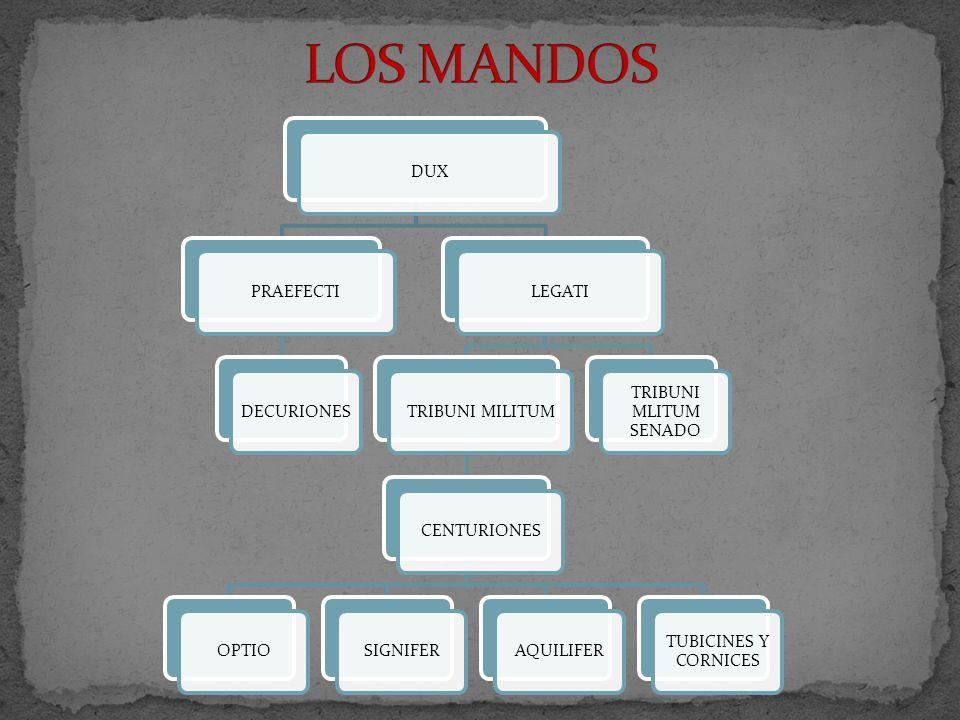 LOS MANDOS DUX PRAEFECTI DECURIONES LEGATI TRIBUNI MILITUM CENTURIONES