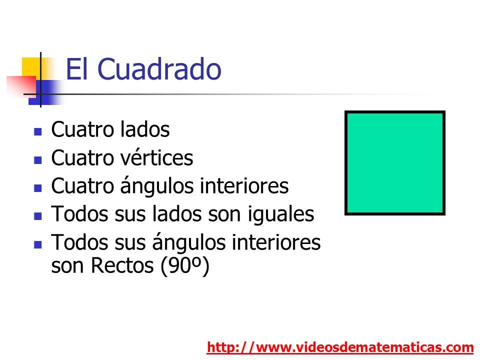 El Cuadrado Cuatro lados Cuatro vértices Cuatro ángulos interiores