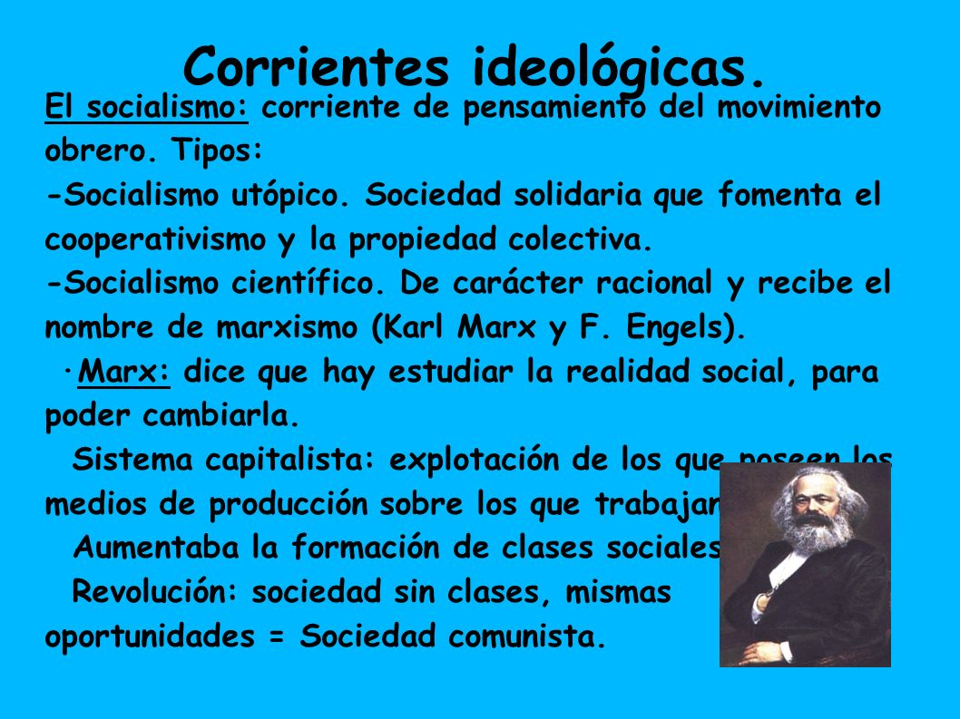 Corrientes ideológicas.
