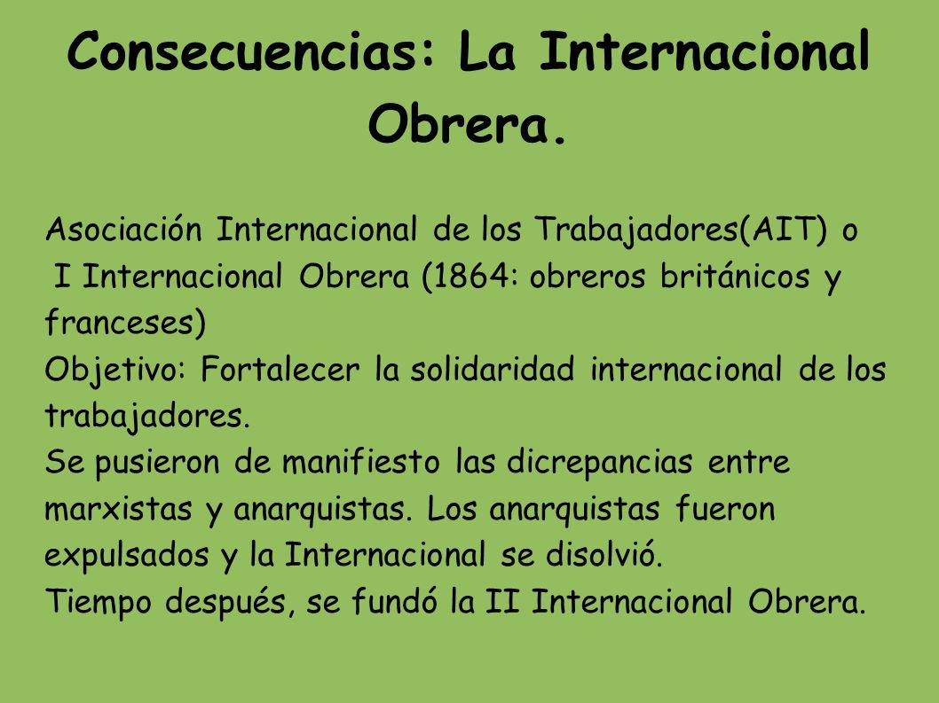 Consecuencias: La Internacional Obrera.