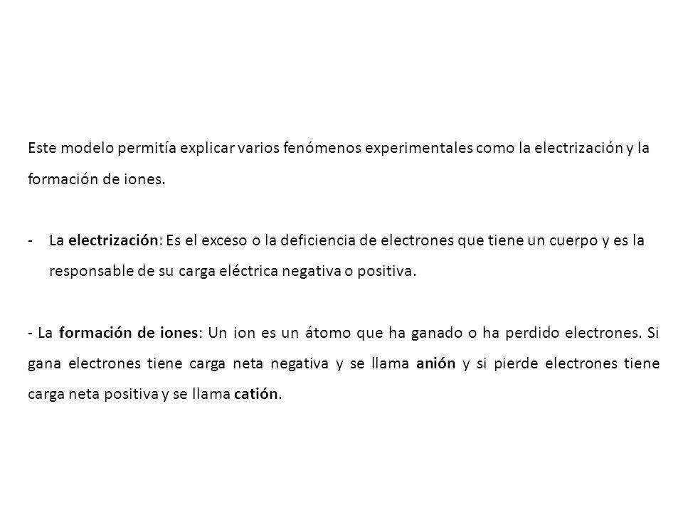Este modelo permitía explicar varios fenómenos experimentales como la electrización y la formación de iones.