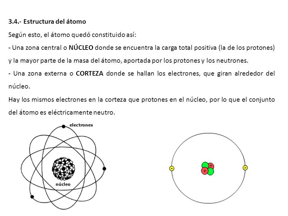 3.4.- Estructura del átomo Según esto, el átomo quedó constituido así: