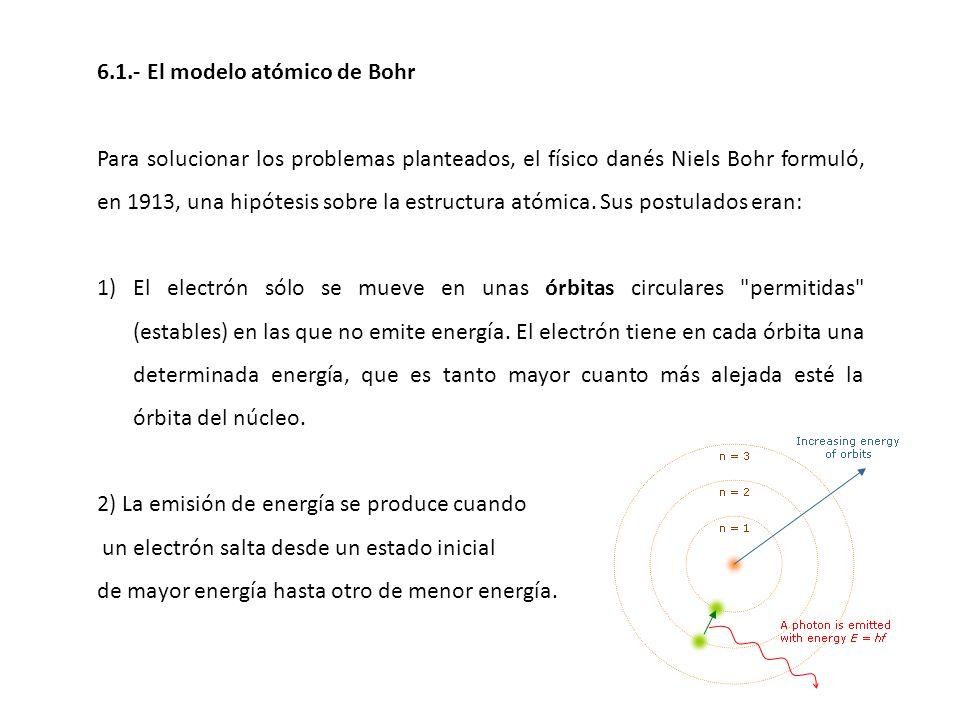 6.1.- El modelo atómico de Bohr