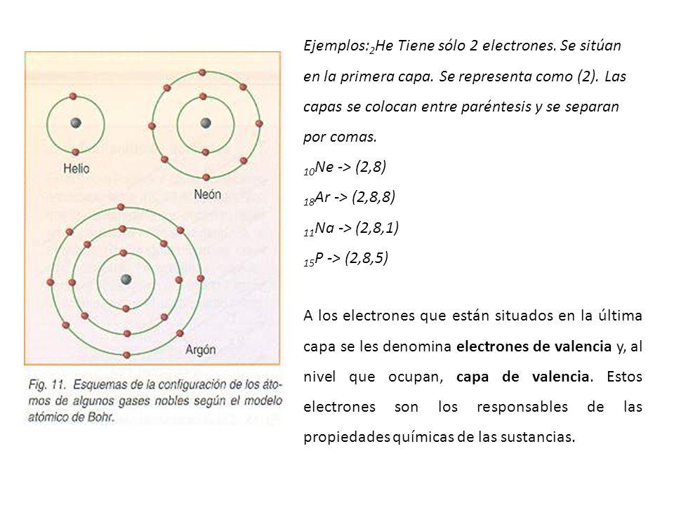 Ejemplos:2He Tiene sólo 2 electrones. Se sitúan en la primera capa