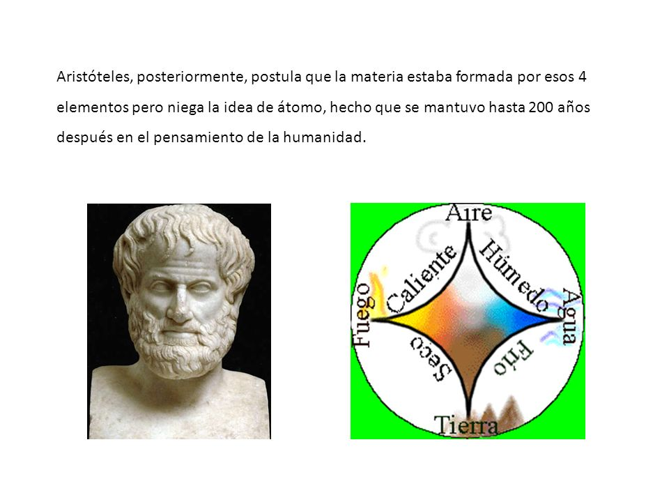Aristóteles, posteriormente, postula que la materia estaba formada por esos 4 elementos pero niega la idea de átomo, hecho que se mantuvo hasta 200 años después en el pensamiento de la humanidad.