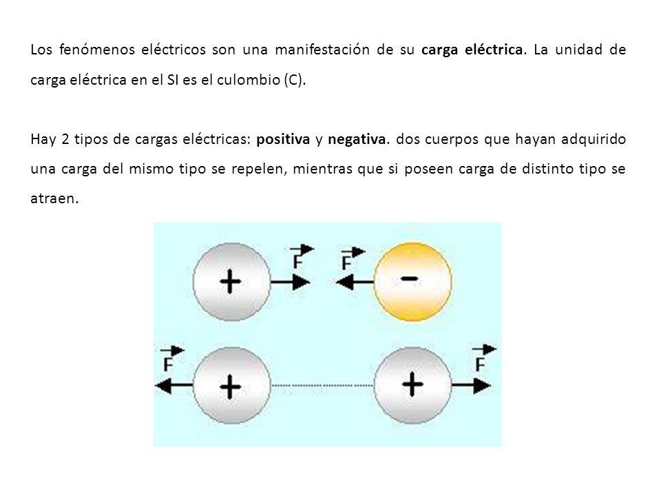 Los fenómenos eléctricos son una manifestación de su carga eléctrica