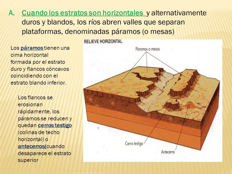 Cuando los estratos son horizontales y alternativamente duros y blandos, los ríos abren valles que separan plataformas, denominadas páramos (o mesas)