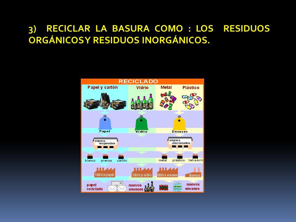 3) RECICLAR LA BASURA COMO : LOS RESIDUOS ORGÁNICOS Y RESIDUOS INORGÁNICOS.