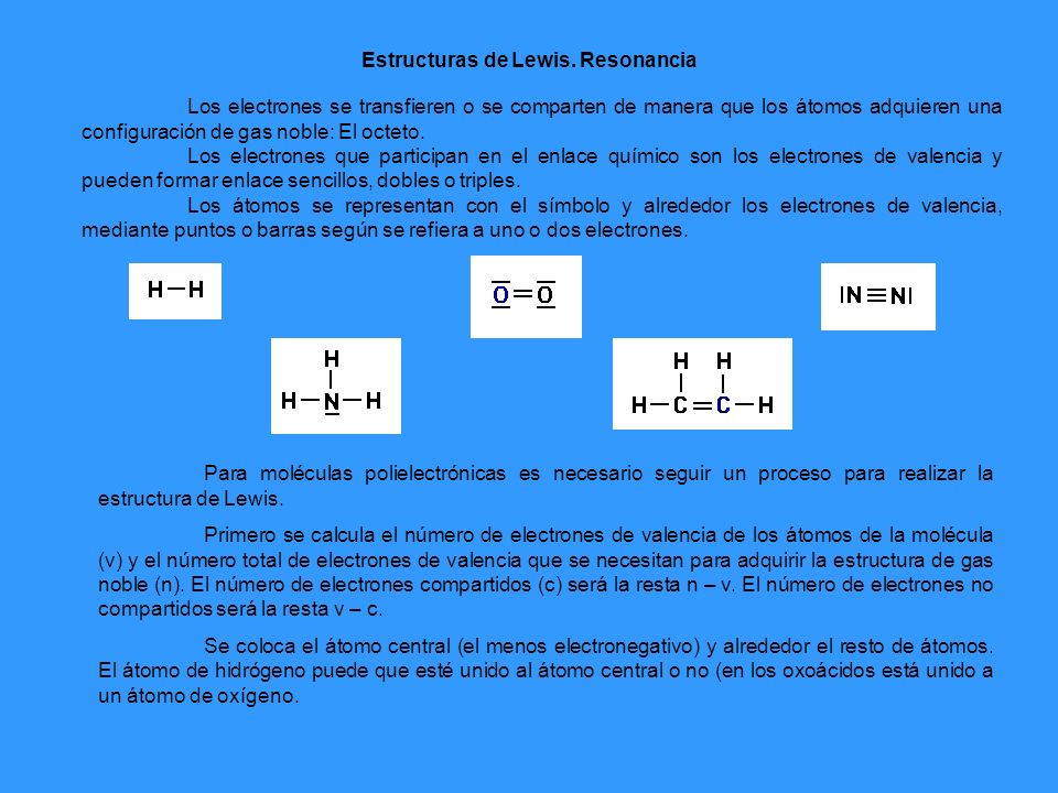 Estructuras de Lewis. Resonancia