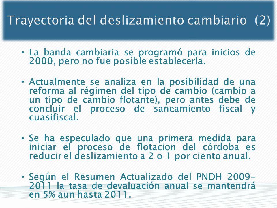 Trayectoria del deslizamiento cambiario (2)