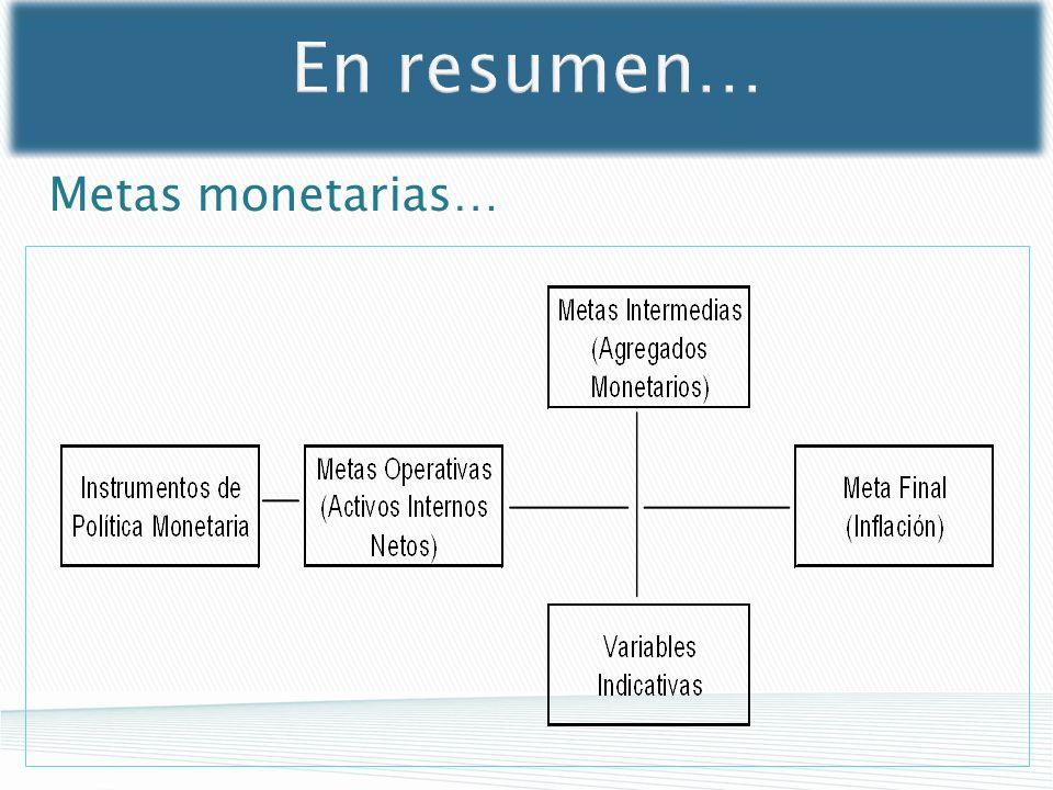 En resumen… Metas monetarias…