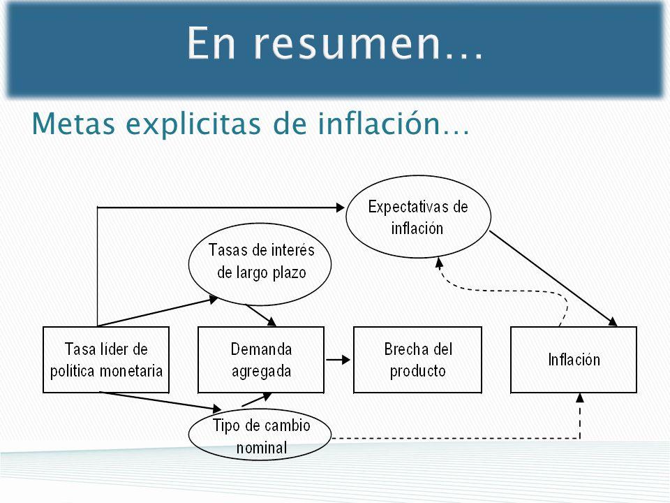 En resumen… Metas explicitas de inflación…