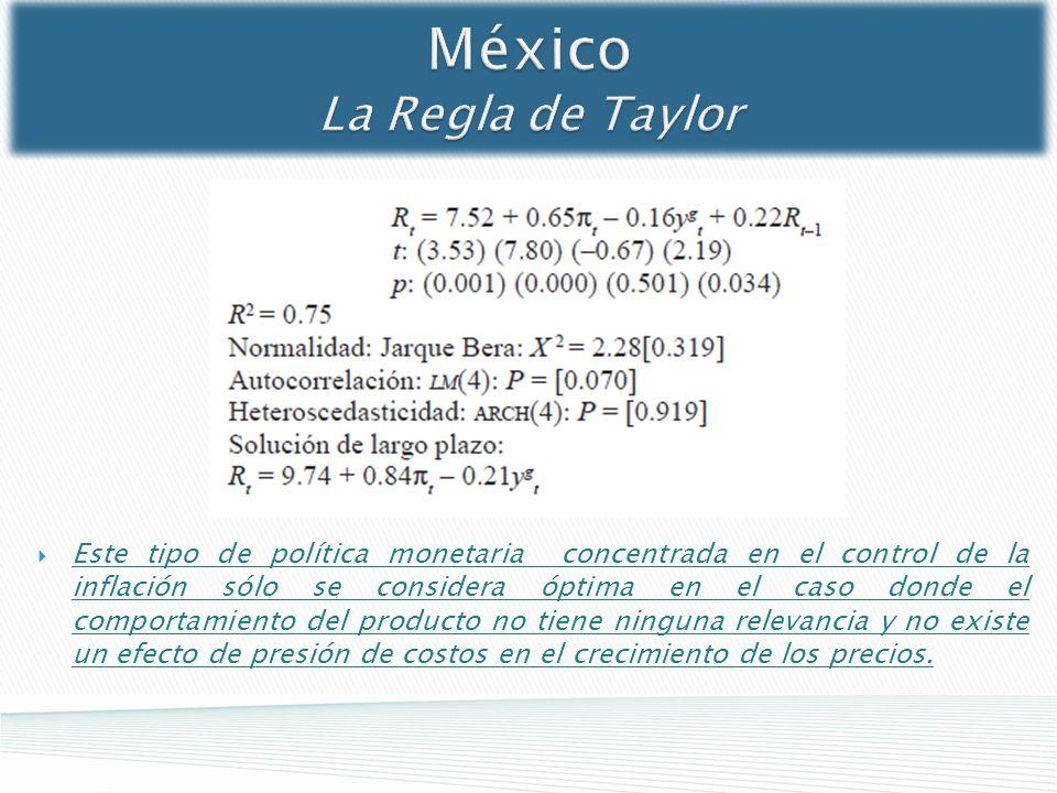 México La Regla de Taylor