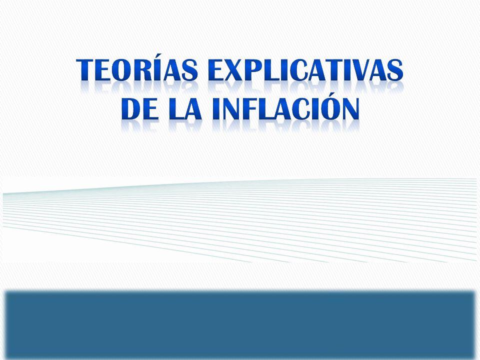 Teorías explicativas de LA inflación