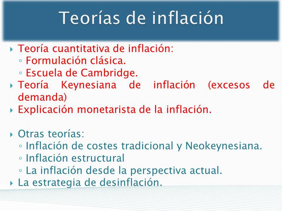 Teorías de inflación Teoría cuantitativa de inflación: