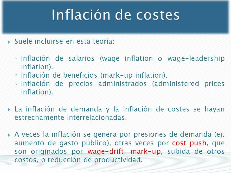 Inflación de costes Suele incluirse en esta teoría: