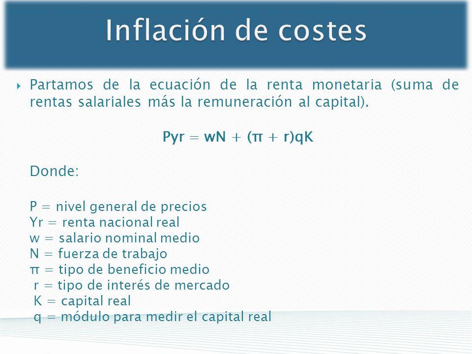 Inflación de costes Partamos de la ecuación de la renta monetaria (suma de rentas salariales más la remuneración al capital).