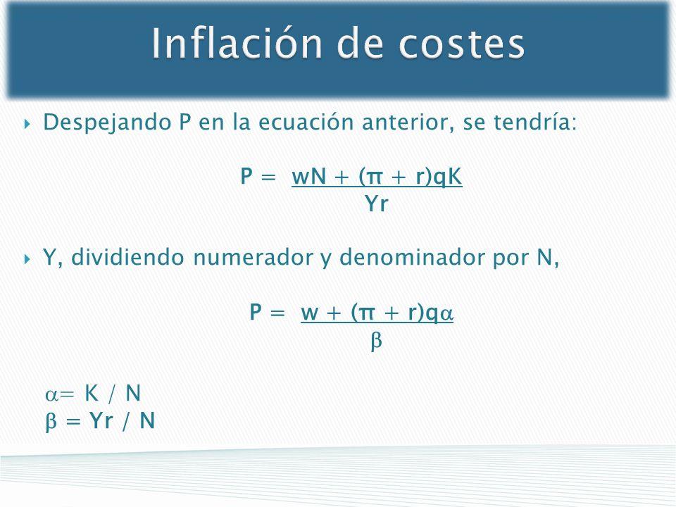 Inflación de costes Despejando P en la ecuación anterior, se tendría: