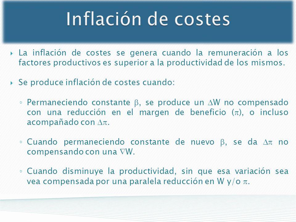 Inflación de costes La inflación de costes se genera cuando la remuneración a los factores productivos es superior a la productividad de los mismos.
