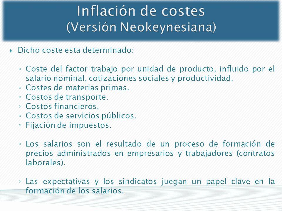 Inflación de costes (Versión Neokeynesiana)