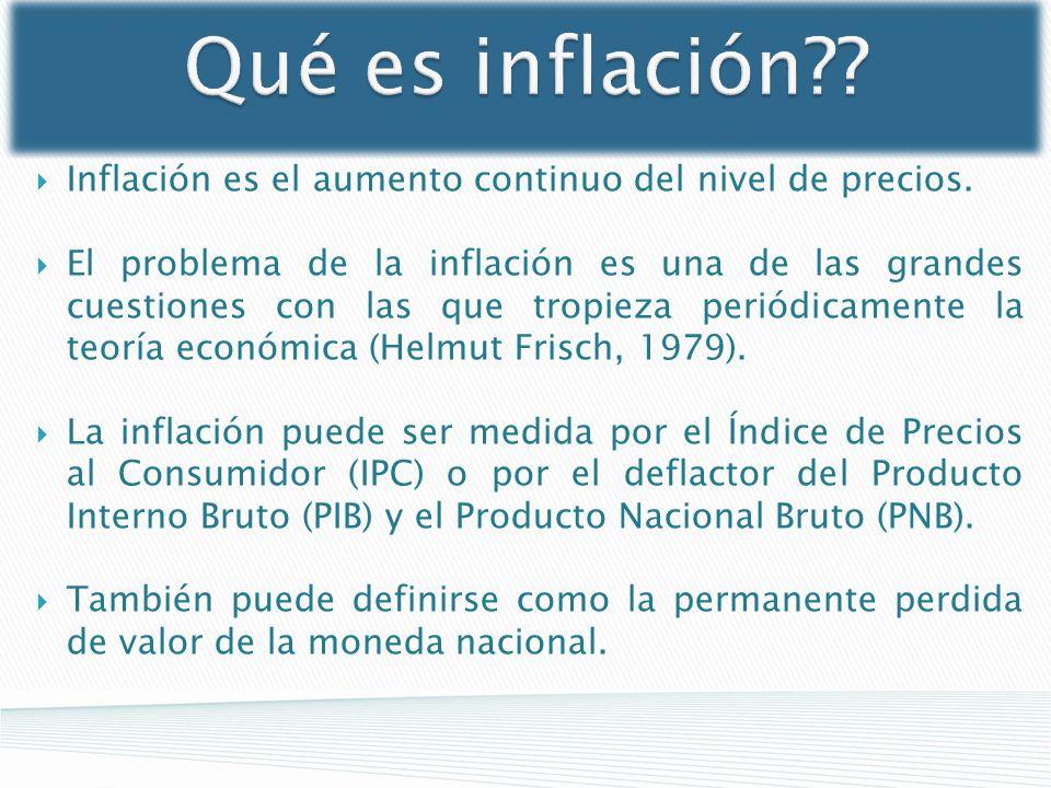 Qué es inflación Inflación es el aumento continuo del nivel de precios.