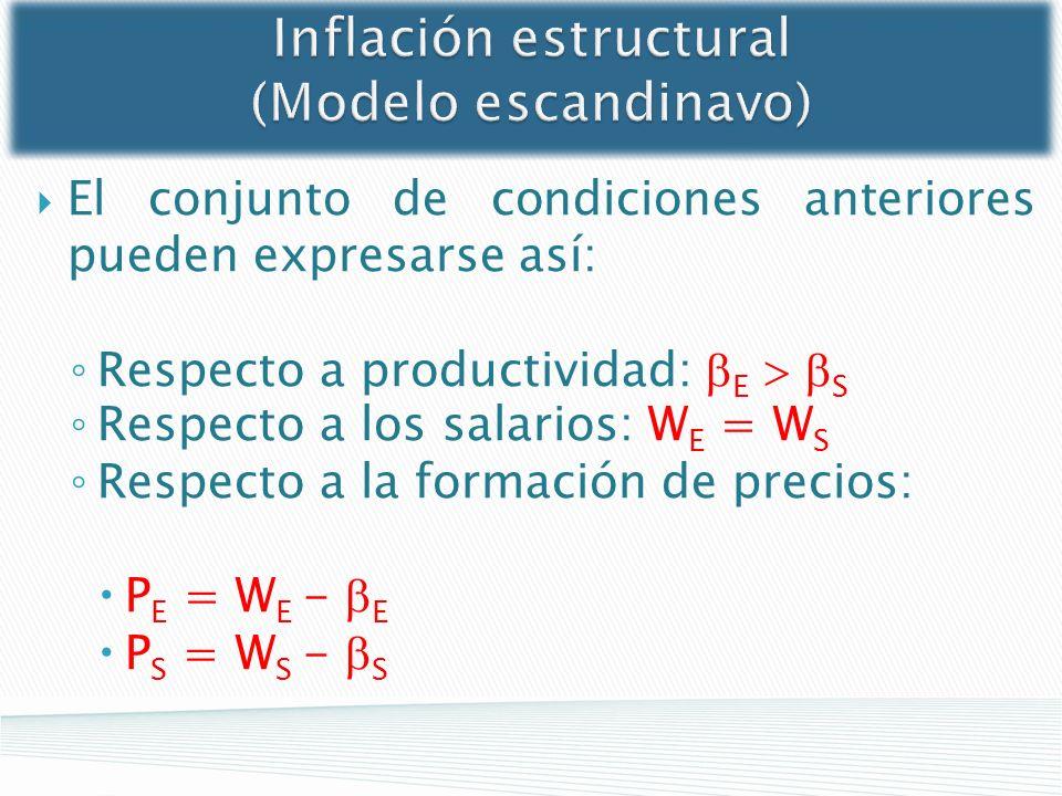 Inflación estructural (Modelo escandinavo)