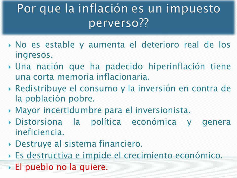 Por que la inflación es un impuesto perverso