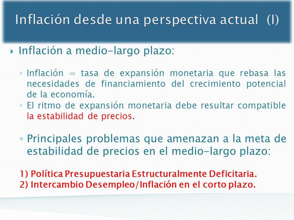 Inflación desde una perspectiva actual (I)