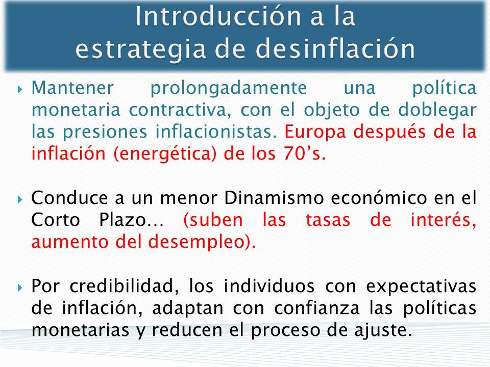 Introducción a la estrategia de desinflación