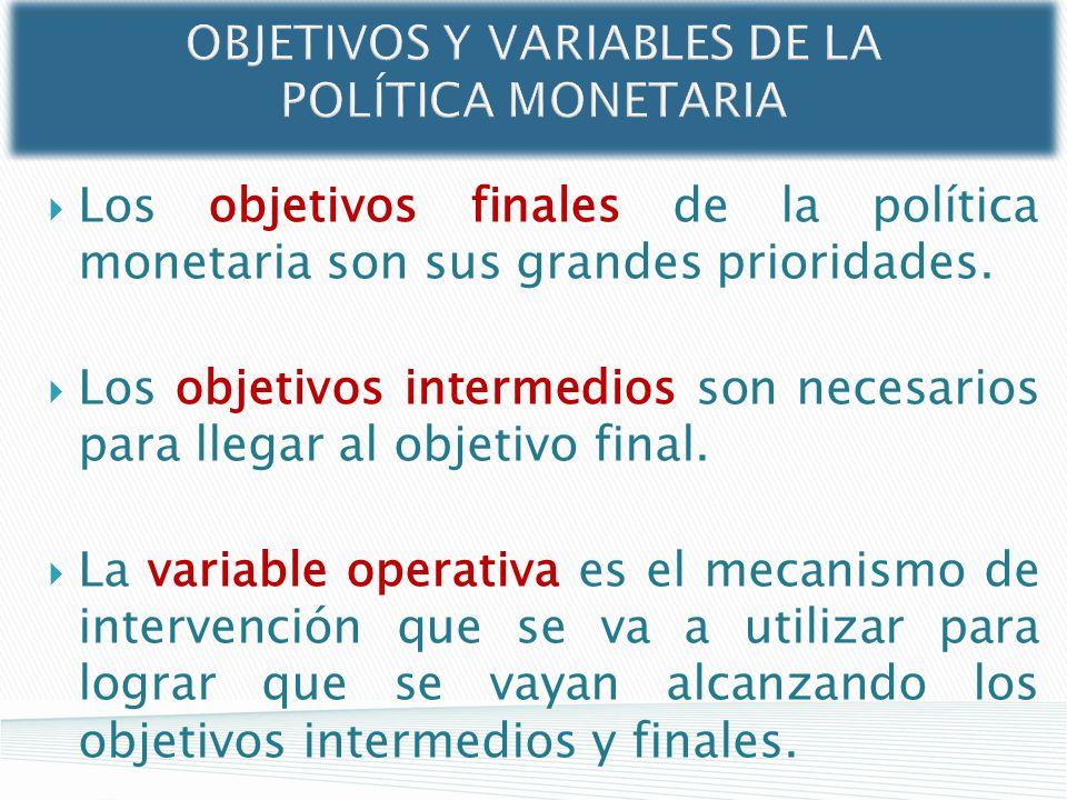OBJETIVOS Y VARIABLES DE LA POLÍTICA MONETARIA