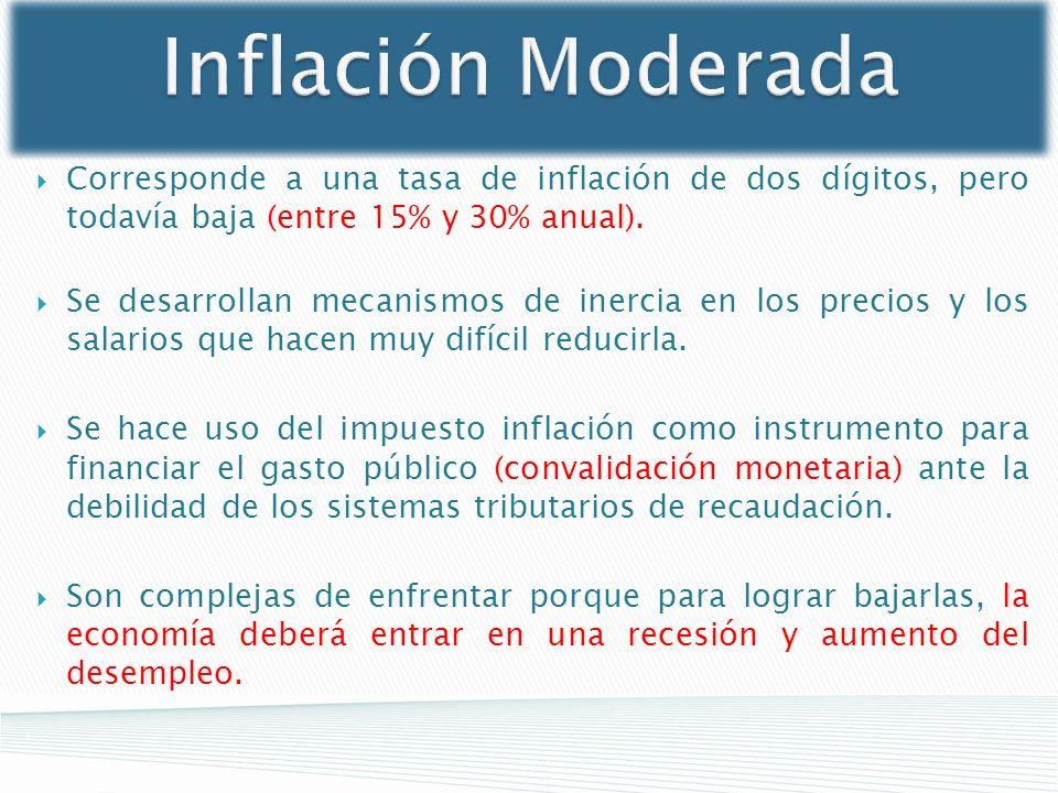 Inflación Moderada Corresponde a una tasa de inflación de dos dígitos, pero todavía baja (entre 15% y 30% anual).