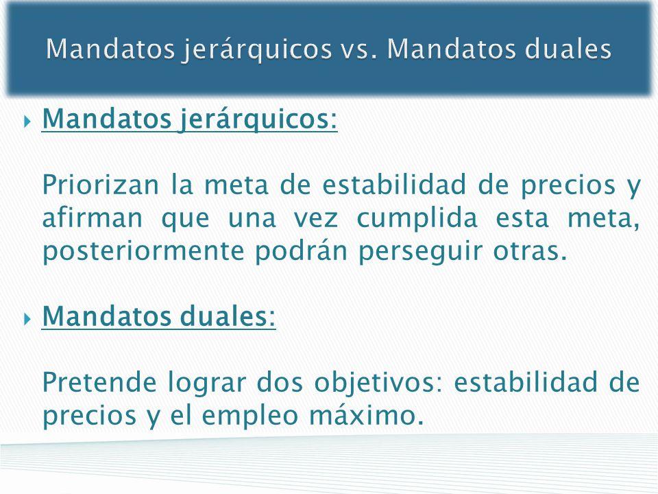 Mandatos jerárquicos vs. Mandatos duales