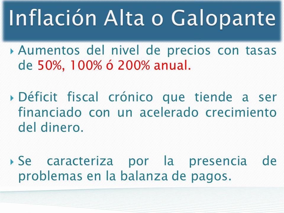 Inflación Alta o Galopante
