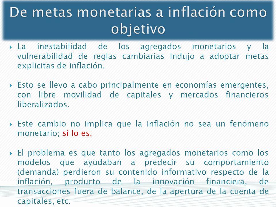 De metas monetarias a inflación como objetivo