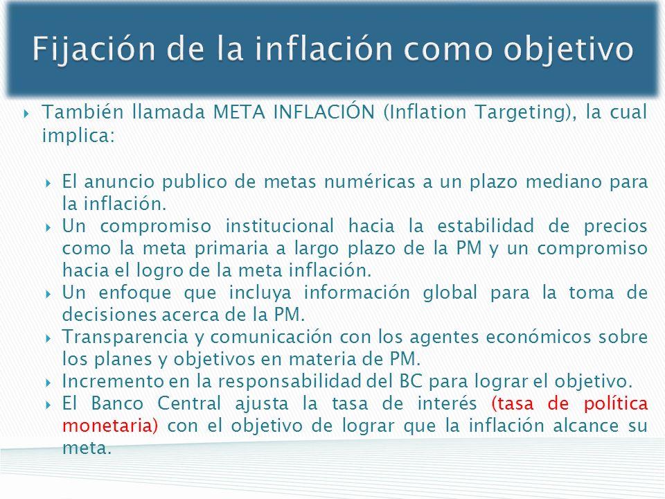 Fijación de la inflación como objetivo