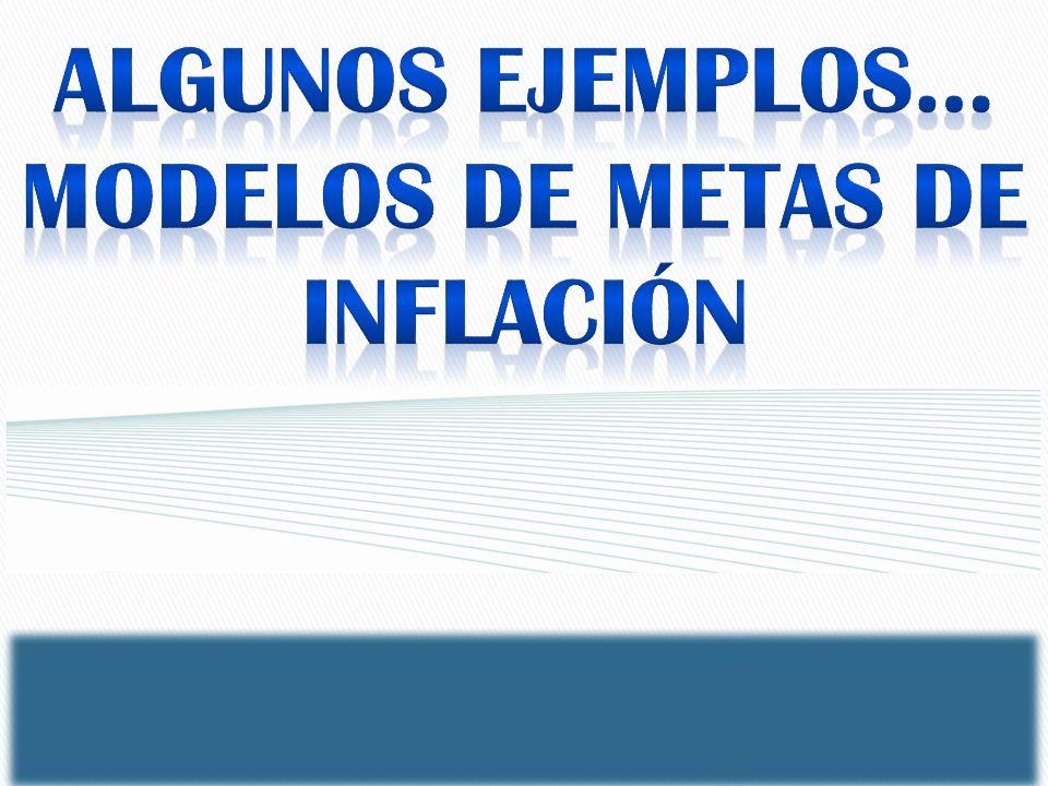 ALGUNOS ejemplos… Modelos de Metas de Inflación