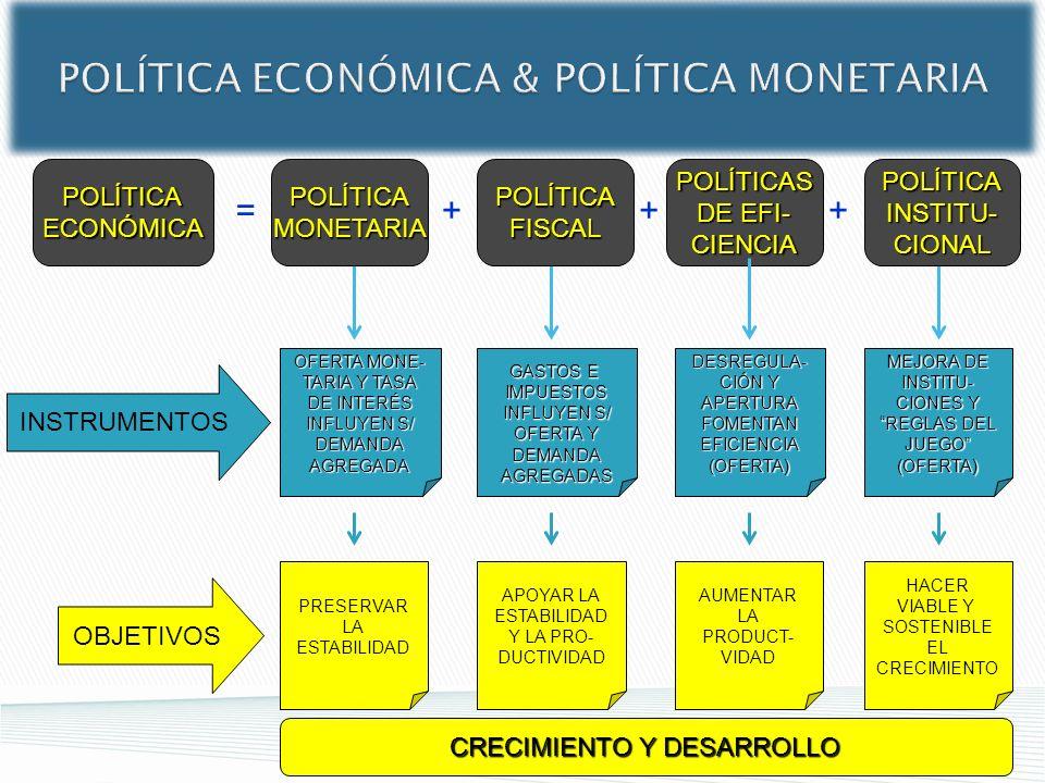 POLÍTICA ECONÓMICA & POLÍTICA MONETARIA