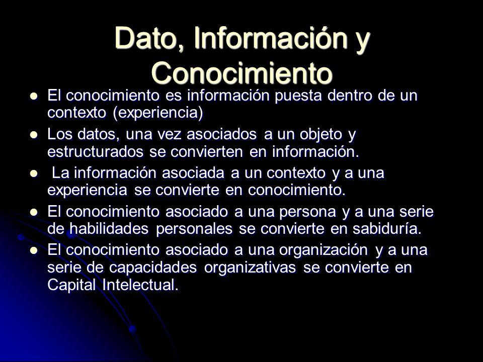 Dato, Información y Conocimiento