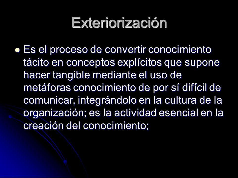 Exteriorización
