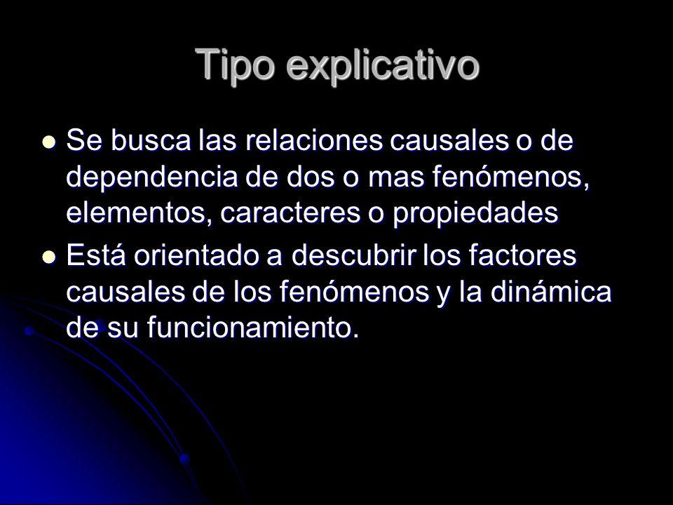 Tipo explicativo Se busca las relaciones causales o de dependencia de dos o mas fenómenos, elementos, caracteres o propiedades.