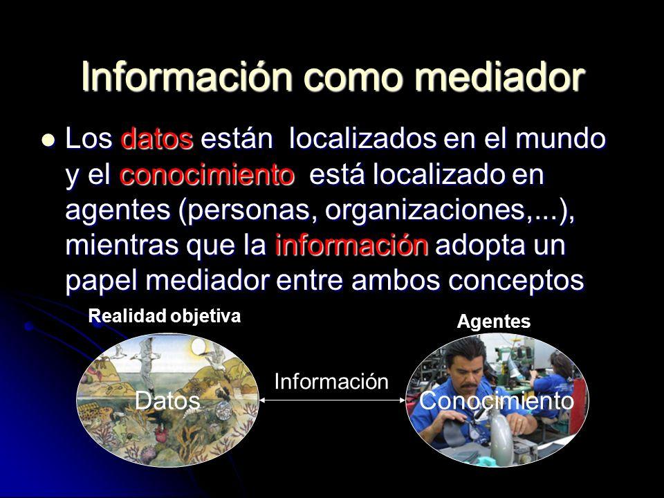 Información como mediador