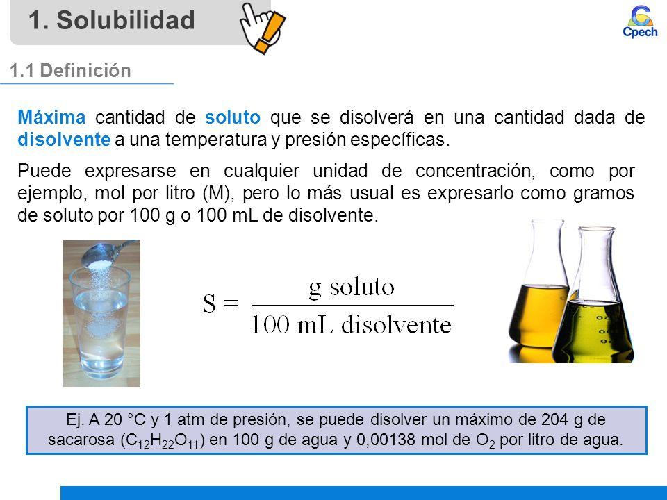 Disoluciones iii solubilidad y propiedades coligativas for Inmobiliaria definicion