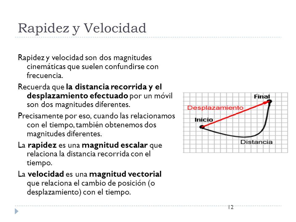 Rapidez y Velocidad Rapidez y velocidad son dos magnitudes cinemáticas que suelen confundirse con frecuencia.