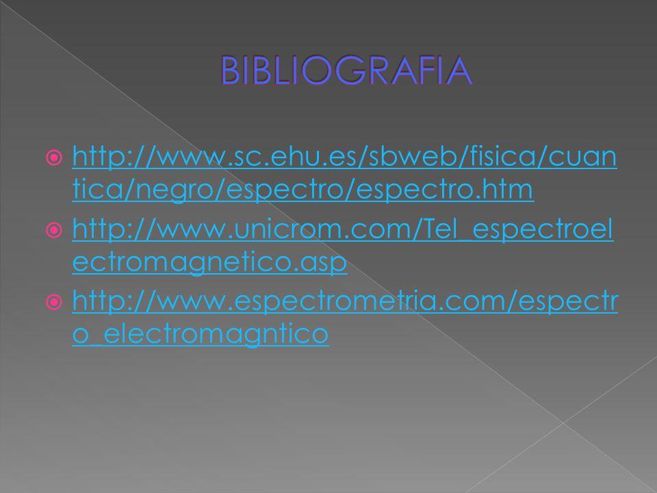 BIBLIOGRAFIA http://www.sc.ehu.es/sbweb/fisica/cuantica/negro/espectro/espectro.htm. http://www.unicrom.com/Tel_espectroelectromagnetico.asp.