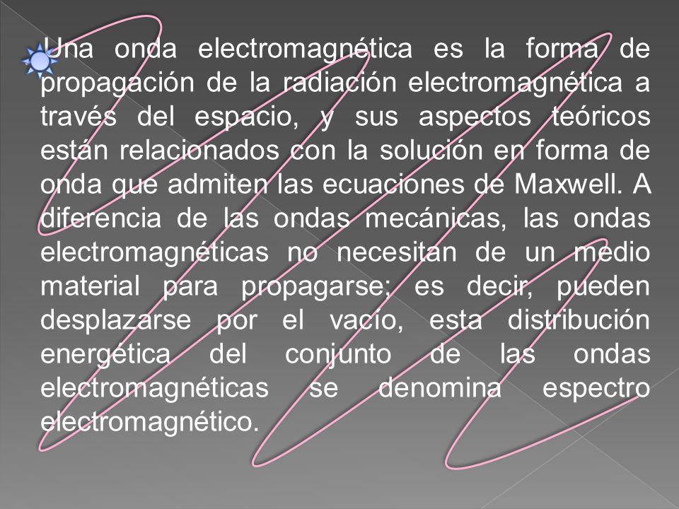 Una onda electromagnética es la forma de propagación de la radiación electromagnética a través del espacio, y sus aspectos teóricos están relacionados con la solución en forma de onda que admiten las ecuaciones de Maxwell.