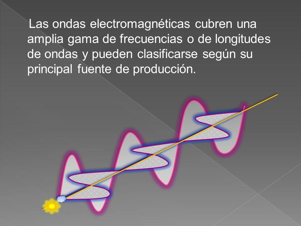 Las ondas electromagnéticas cubren una amplia gama de frecuencias o de longitudes de ondas y pueden clasificarse según su principal fuente de producción.