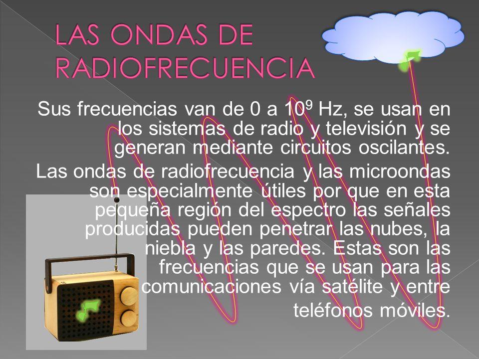 LAS ONDAS DE RADIOFRECUENCIA