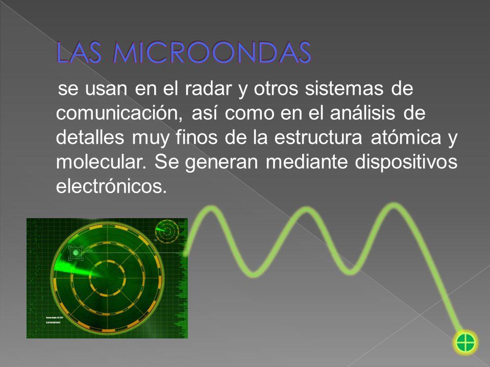 LAS MICROONDAS