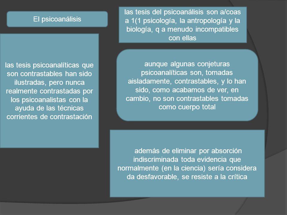 las tesis del psicoanálisis son a/coas a 1(1 psicología, la antropología y la biología, q a menudo incompatibles con ellas